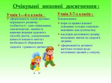 Учнів 1—4-х класів : сформованість основ духовно-морального розвитку особисто...