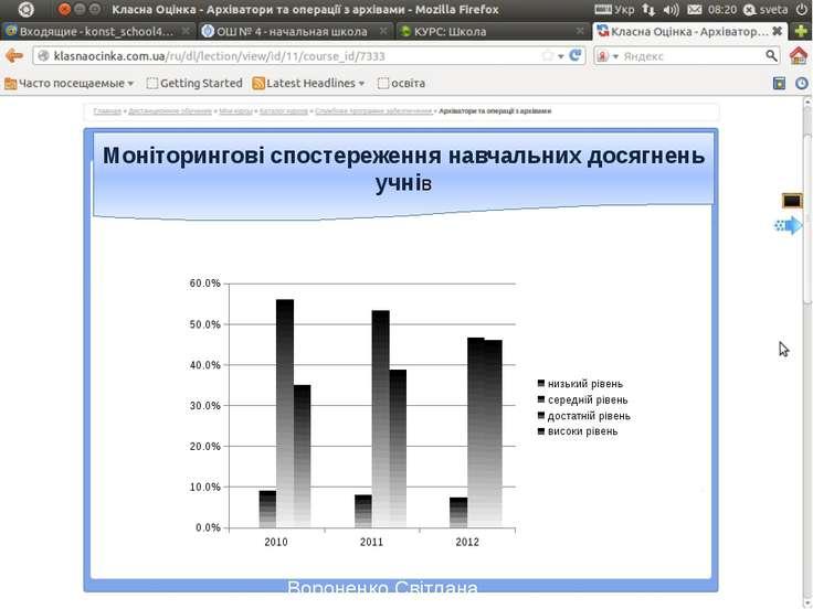 Вороненко Світлана Геннадіївна Моніторингові спостереження навчальних досягне...