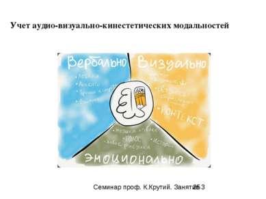 Учет аудио-визуально-кинестетических модальностей Семинар проф. К.Крутий. Зан...