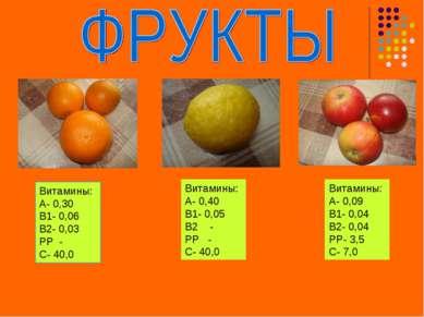 Витамины: А- 0,30 В1- 0,06 В2- 0,03 РР - С- 40,0 Витамины: А- 0,40 В1- 0,05 В...