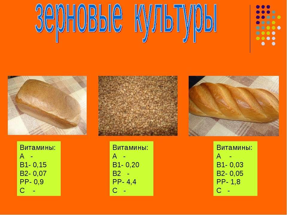 Витамины: А - В1- 0,15 В2- 0,07 РР- 0,9 С - Витамины: А - В1- 0,20 В2 - РР- 4...