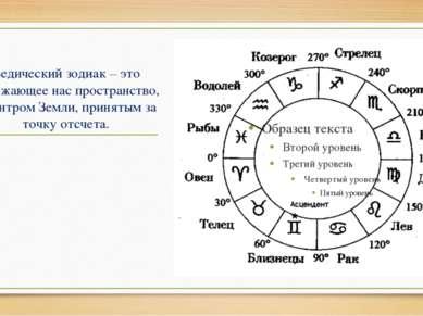 Ведический зодиак – это окружающее нас пространство, с центром Земли, приняты...