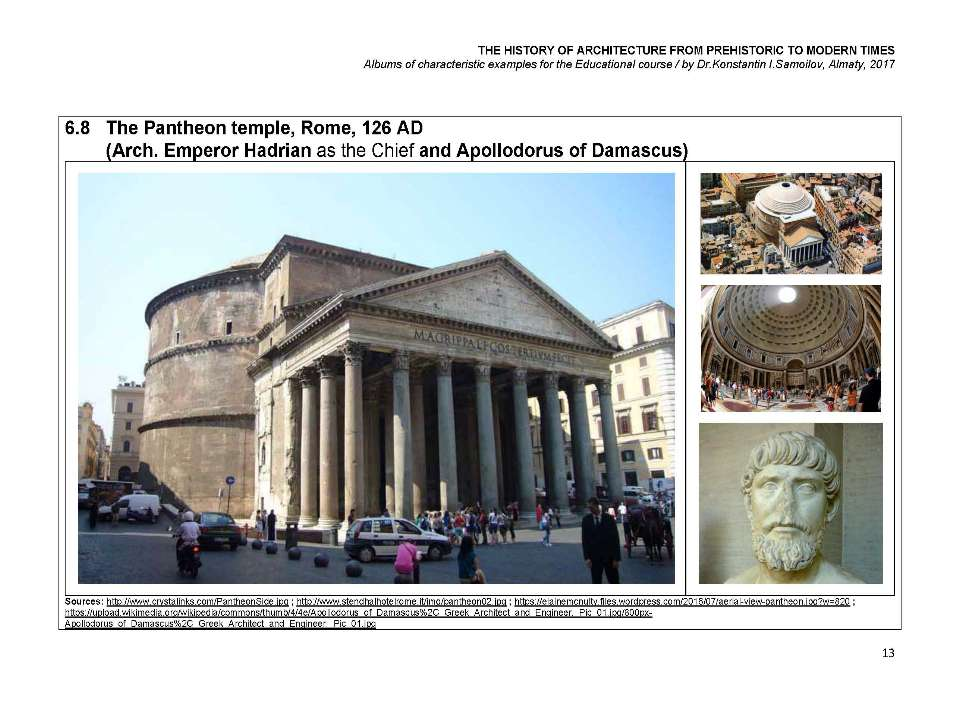the history of roman architecture