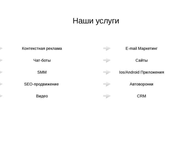 www.royal-m.ru Наши услуги Контекстная реклама Чат-боты SMM SEO-продвижение В...