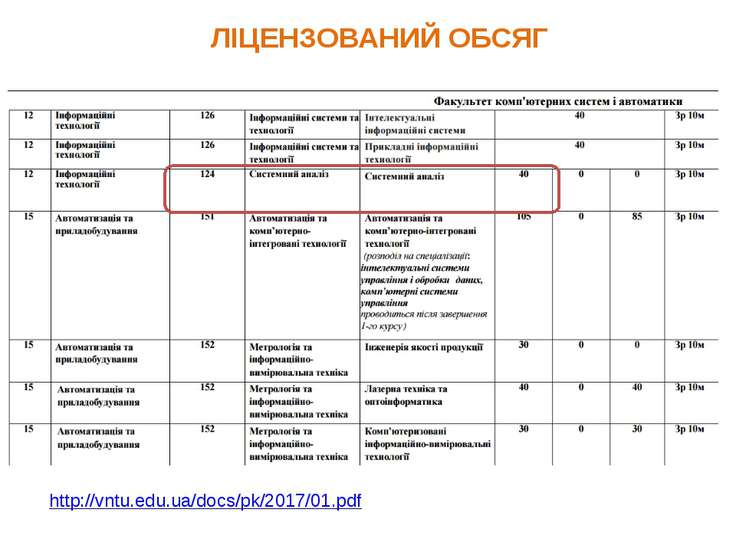 ЛІЦЕНЗОВАНИЙ ОБСЯГ http://vntu.edu.ua/docs/pk/2017/01.pdf