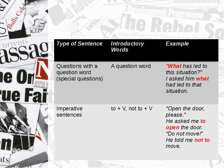 Type of Sentence Introductory Words Example Questions with a question word (s...