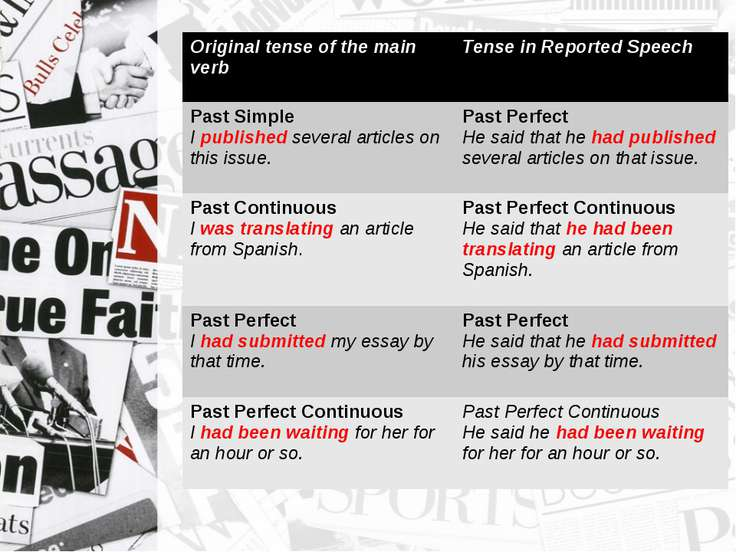 Original tense of the main verb Tense in Reported Speech Past Simple Ipublish...