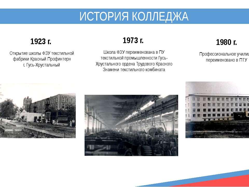 ВСЕГДА НА ШАГ ВПЕРЕДИ! ИСТОРИЯ КОЛЛЕДЖА 1923 г. Открытие школы ФЗУ текстильно...