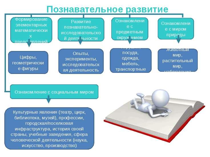 Познавательное развитие Формирование элементарных математических представлени...