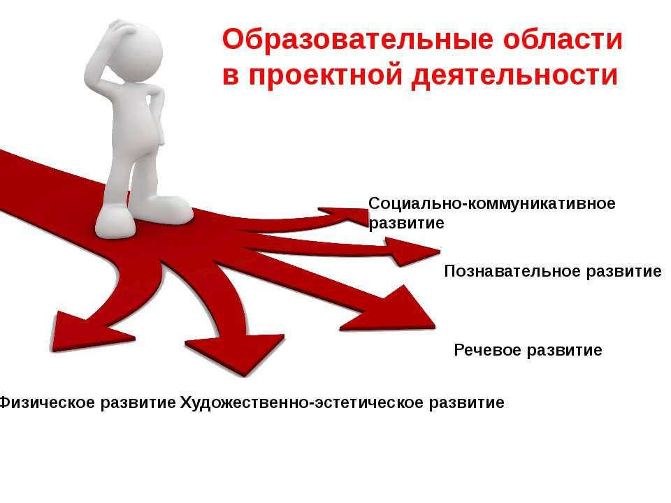 Образовательные области в проектной деятельности Социально-коммуникативное ра...