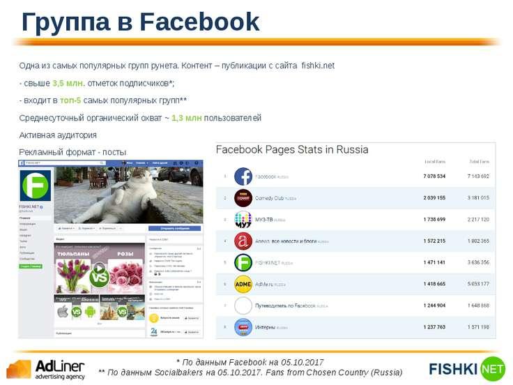 Группа в Facebook Одна из самых популярных групп рунета. Контент – публикации...