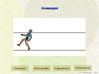 Анимация Содержание Кинограмма Объяснение Анимация Р.Н. Файрушин 2007