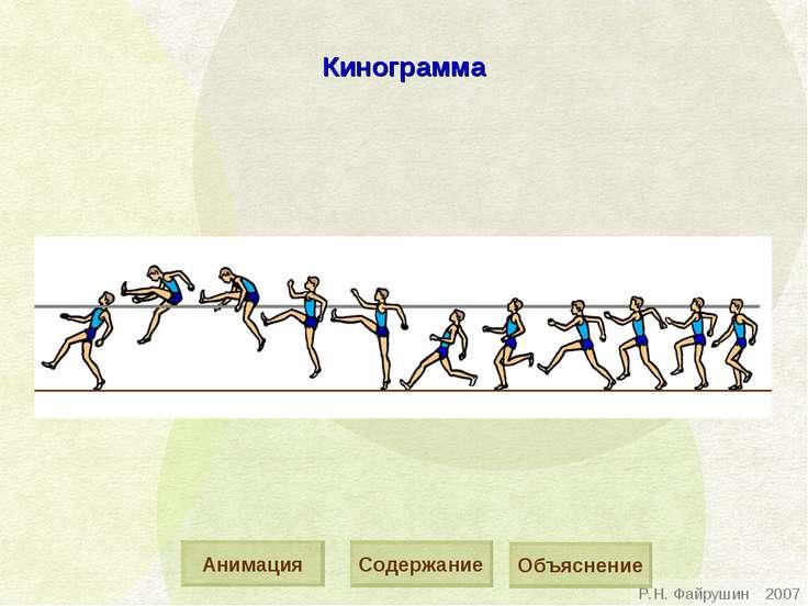 Кинограмма Анимация Содержание Объяснение Р.Н. Файрушин 2007