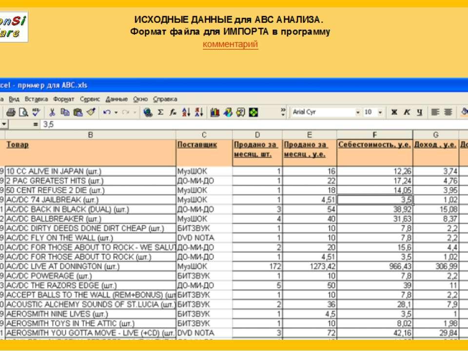 1: Исходные данные для ABC анализа. Формат файла для ИМПОРТА в программу Данн...