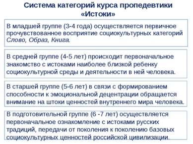 Система категорий курса пропедевтики «Истоки» В младшей группе (3-4 года) осу...
