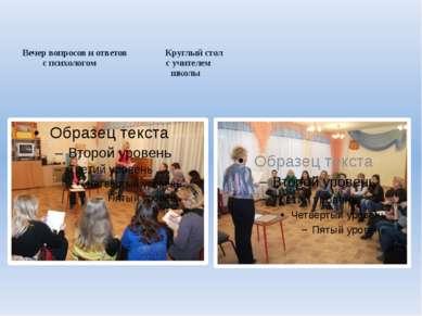 Вечер вопросов и ответов Круглый стол с психологом с учителем школы