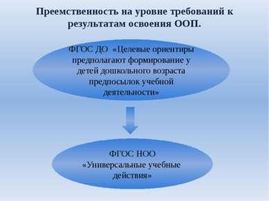 Преемственность на уровне требований к результатам освоения ООП. ФГОС ДО «Цел...
