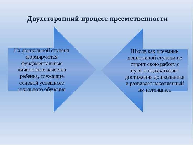 Двухсторонний процесс преемственности На дошкольной ступени формируются фунда...