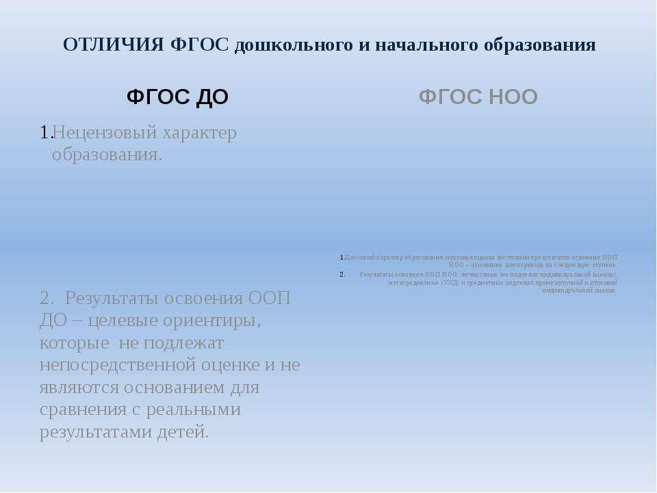 ОТЛИЧИЯ ФГОС дошкольного и начального образования ФГОС ДО Нецензовый характер...