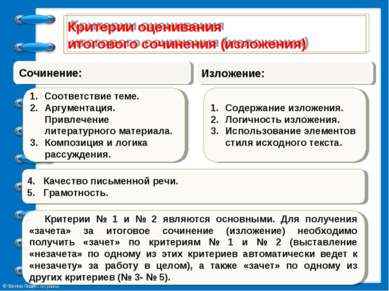 Критерии оценивания итогового сочинения (изложения) Соответствие теме. Аргуме...