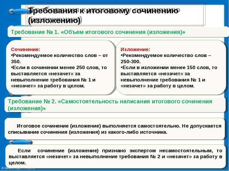 Требования к итоговому сочинению (изложению) Требование № 1. «Объем итогового...