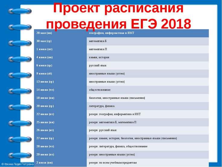 Проект расписания проведения ЕГЭ 2018 28 мая (пн) география, информатика и ИК...