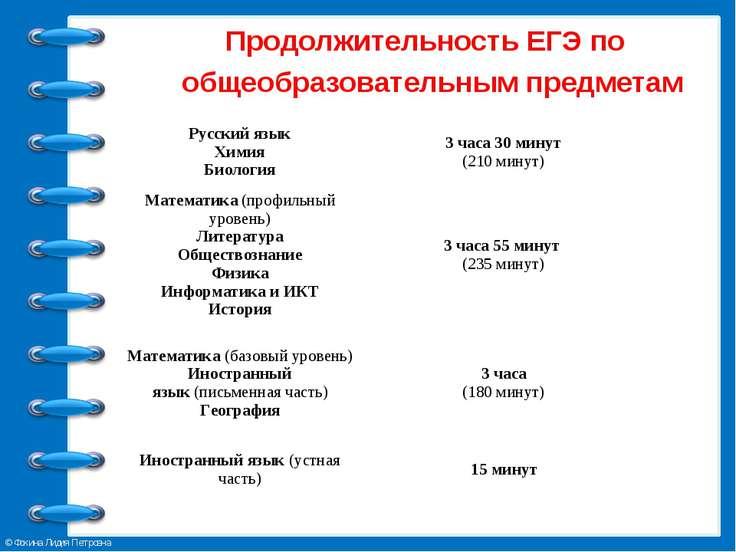 Продолжительность ЕГЭ по общеобразовательным предметам Русский язык Химия Био...