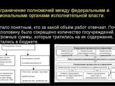 Разграничение полномочий между федеральными и региональными органами исполнит...