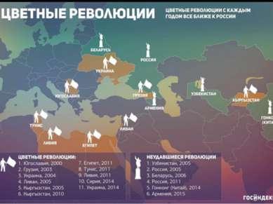 Выступление в ООН В сентябре 2015 года Путин впервые за 10 лет выступил на се...