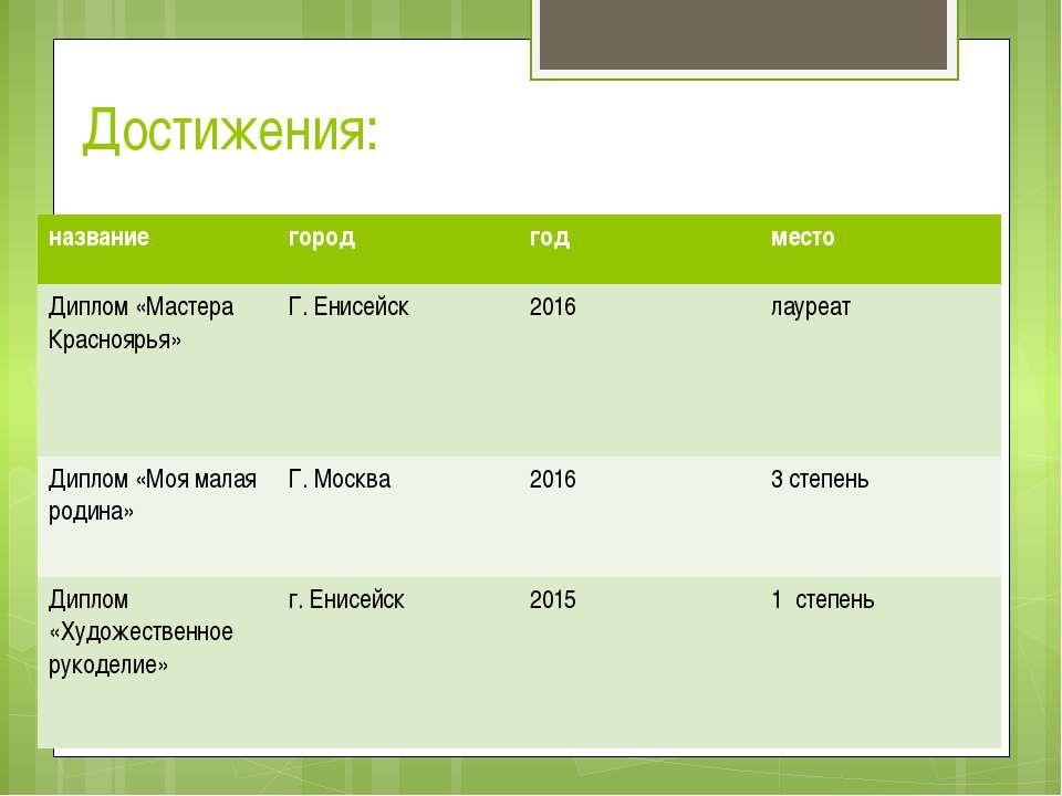 Достижения: название город год место Диплом«Мастера Красноярья» Г. Енисейск 2...