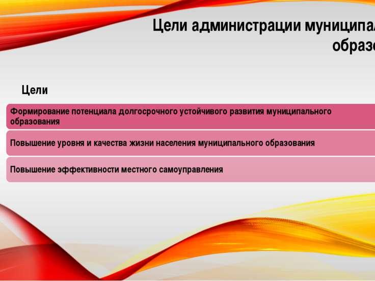 Целиадминистрации муниципального образования Цели