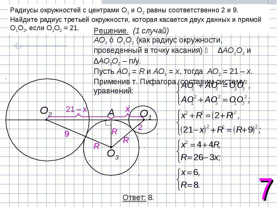 Радиусы окружностей с центрами O1 и O2 равны соответственно 2 и 9. Найдите ра...