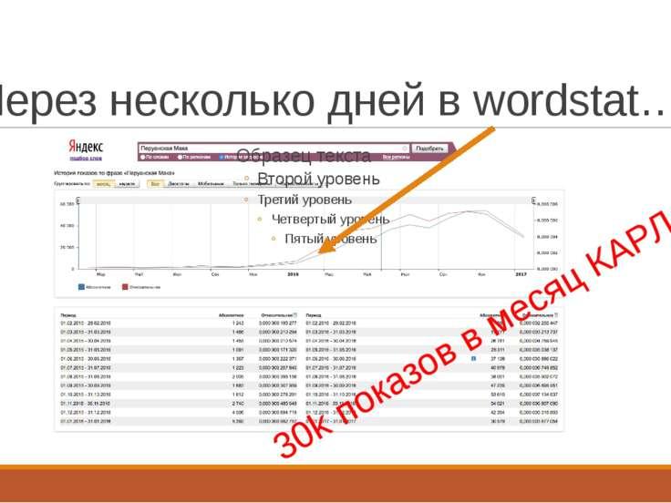 Через несколько дней в wordstat… 30k показов в месяц КАРЛ Автор - Borman) htt...
