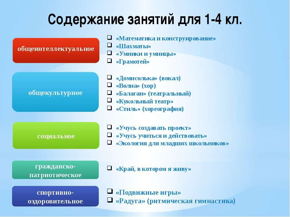Содержание занятий для 1-4 кл. «Математика и конструирование» «Шахматы» «Умни...