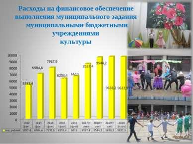 Расходы на финансовое обеспечение выполнения муниципального задания муниципал...