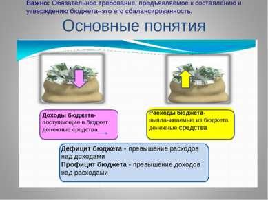 Основные понятия Важно: Обязательное требование, предъявляемое к составлению ...