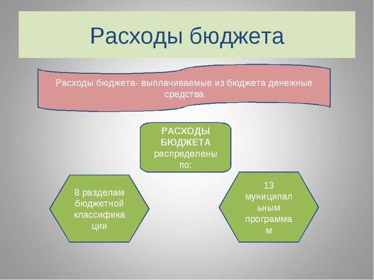 Расходы бюджета Расходы бюджета- выплачиваемые из бюджета денежные средства Р...