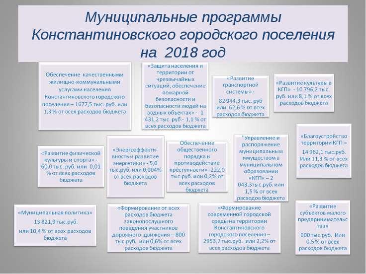 Муниципальные программы Константиновского городского поселения на 2018 год