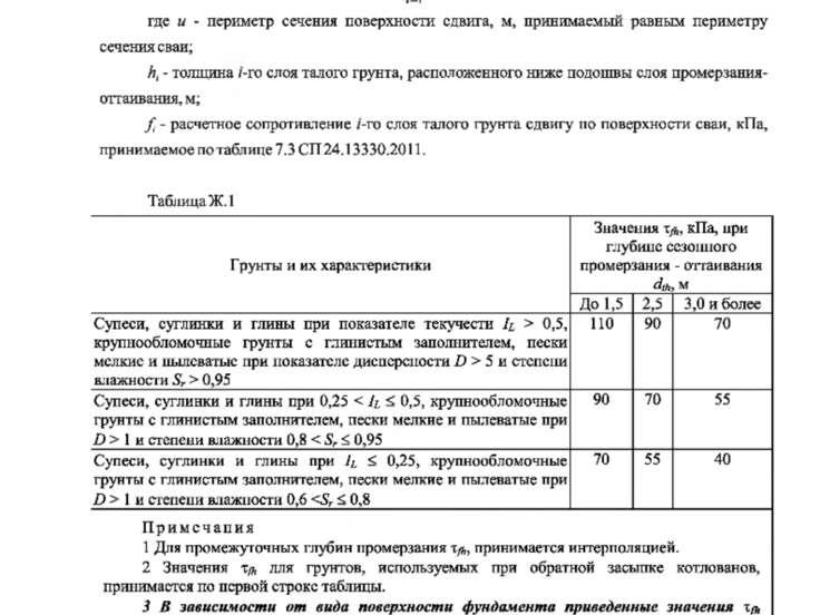 Методика расчета железобетонных свай с оболочкой 7 противопучинной ОСПТ «Reli...