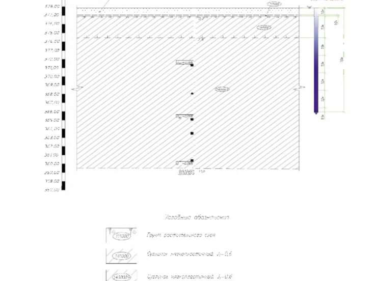 Методика расчета железобетонных свай с оболочкой 10 противопучинной ОСПТ «Rel...