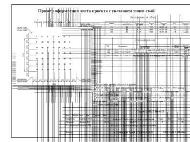 Пример оформления листа проекта с указанием типов свай Серия 1.411.3-11см.13 ...