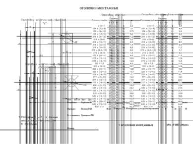 ОГОЛОВКИМОНТАЖНЫЕ Серия 1.411.3-11см.13 Изм Колуч Лист Док Подпись Дата Разра...