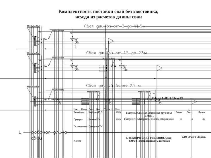 Комплектностьпоставки свайбезхвостовика,исходяизрасчетовдлинысваи Серия 1.411...