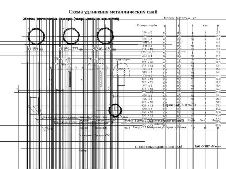 Схема удлиненияметаллическихсвай Серия 1.411.3-11см.13 Изм Колуч Лист Док Под...