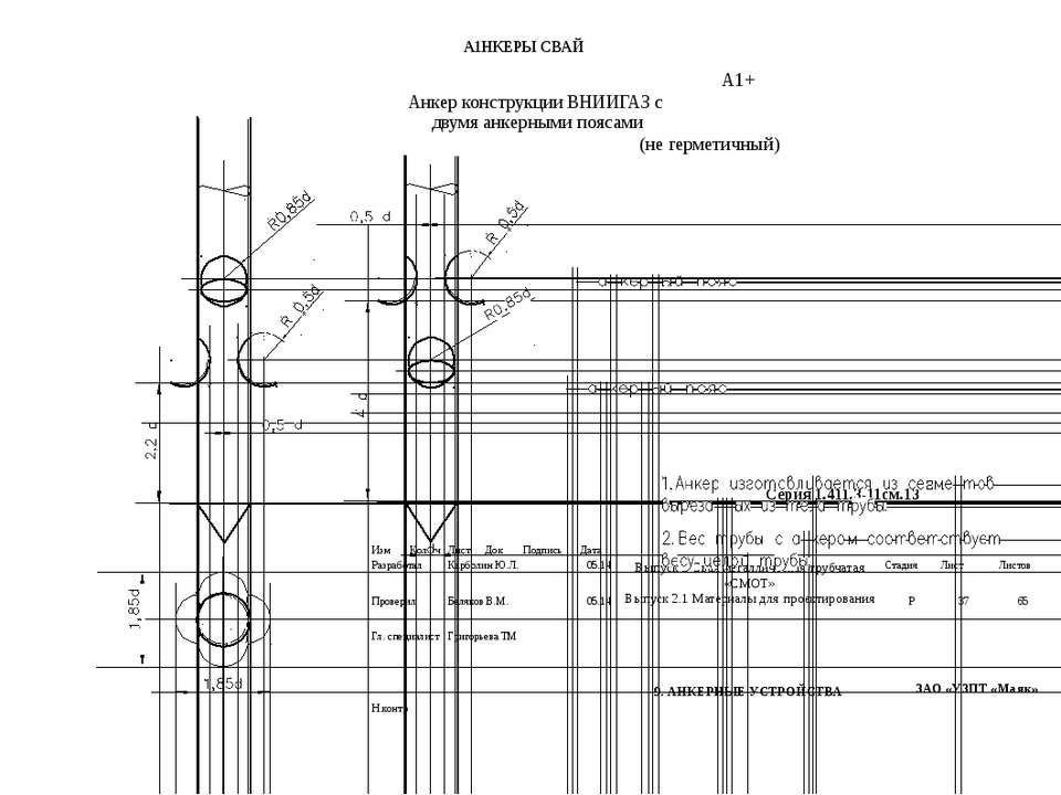 А1НКЕРЫСВАЙ А1+ Анкер конструкцииВНИИГАЗсдвумяанкерными поясами (негерметичны...