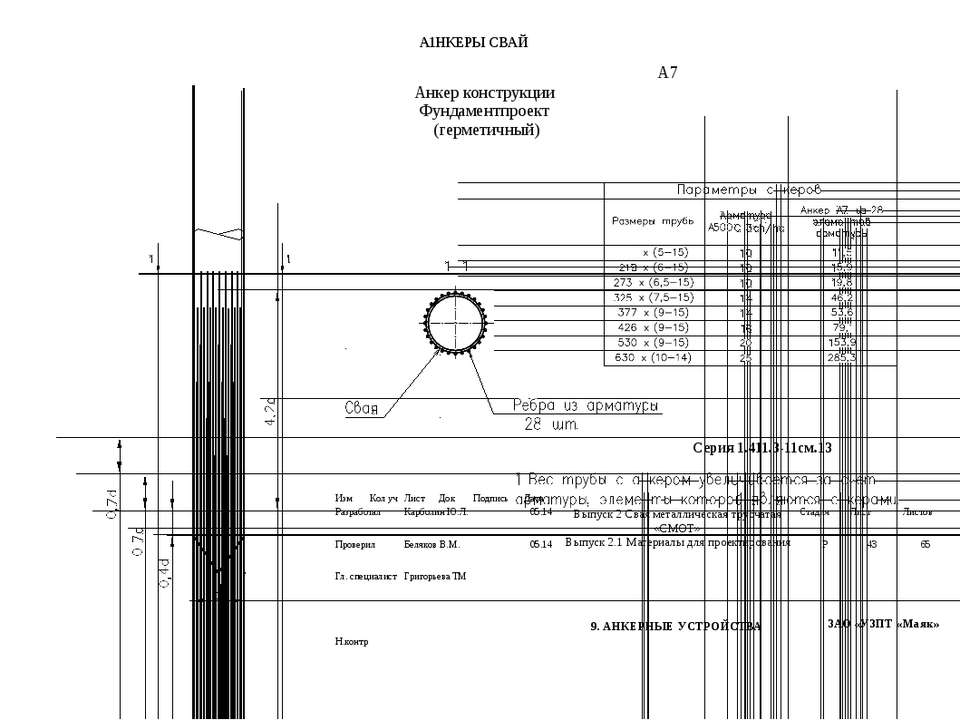 А1НКЕРЫСВАЙ А7 АнкерконструкцииФундаментпроект (герметичный) Серия 1.411.3-11...