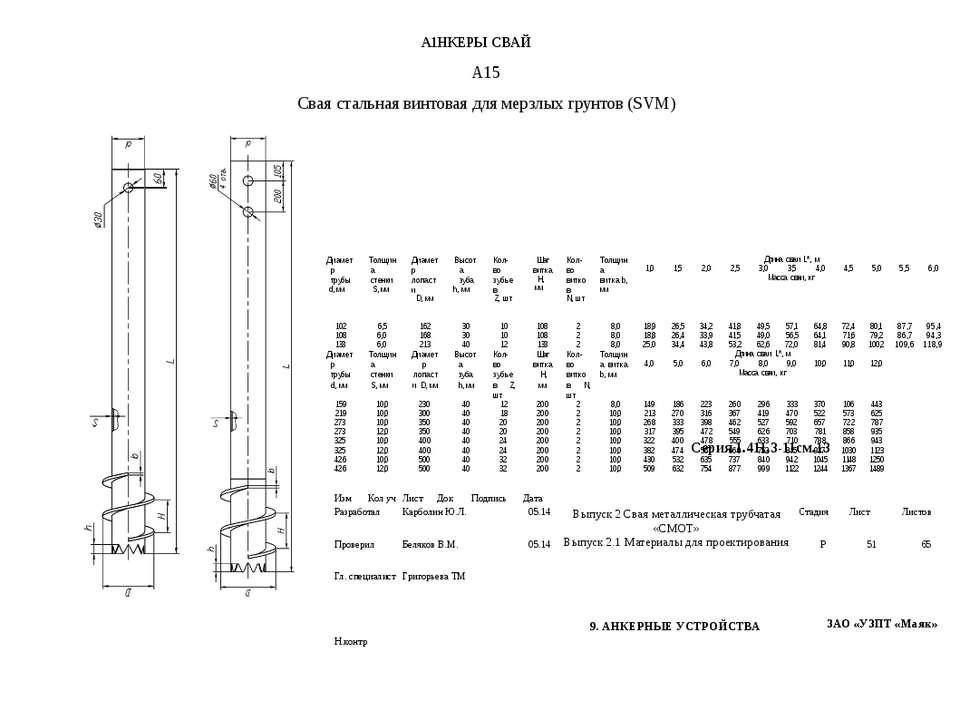 Диаметртрубы d,мм Толщинастенки S,мм Диаметрлопасти D,мм Высотазуба h,мм Кол-...