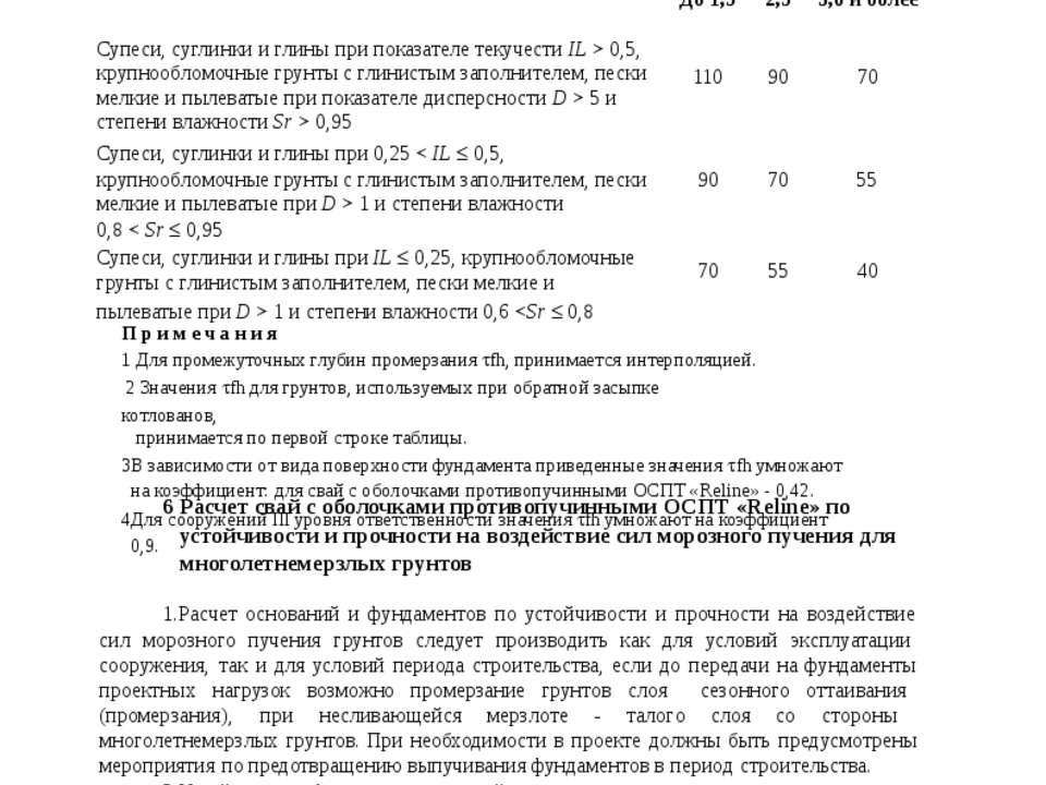 СТО 36554501-054-2017 Таблица 5.1 Расчет свай с оболочками противопучинными О...