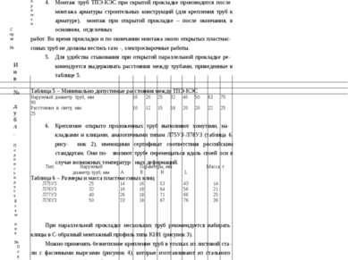 Тип Наружный диаметр труб,мм Параметры, мм Масса, г А В Н L Л75УЗ 25 14 16 53...