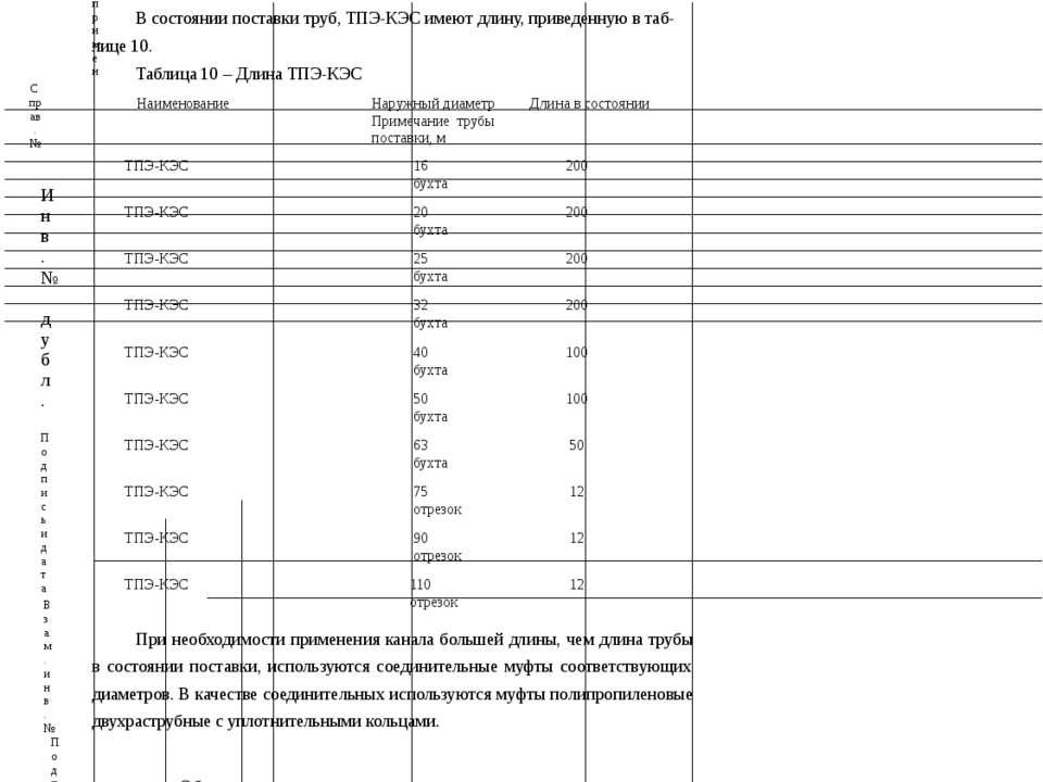 Первич.примен 5.ДлинатрубТПЭ-КЭСвсостоянии поставкииспособы увеличениядли- ны...